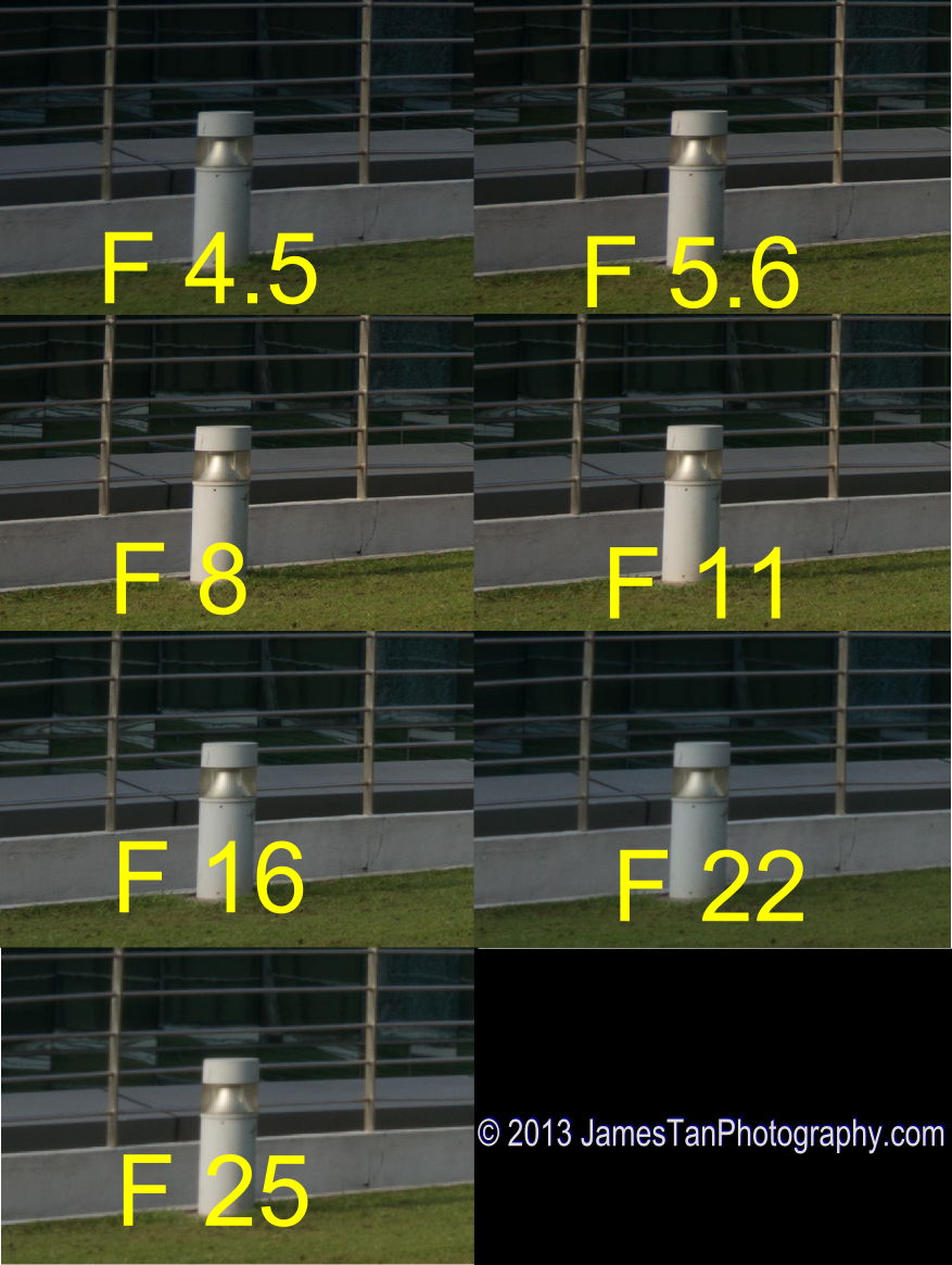 SELP1650 - Corner Sharpness Comparison