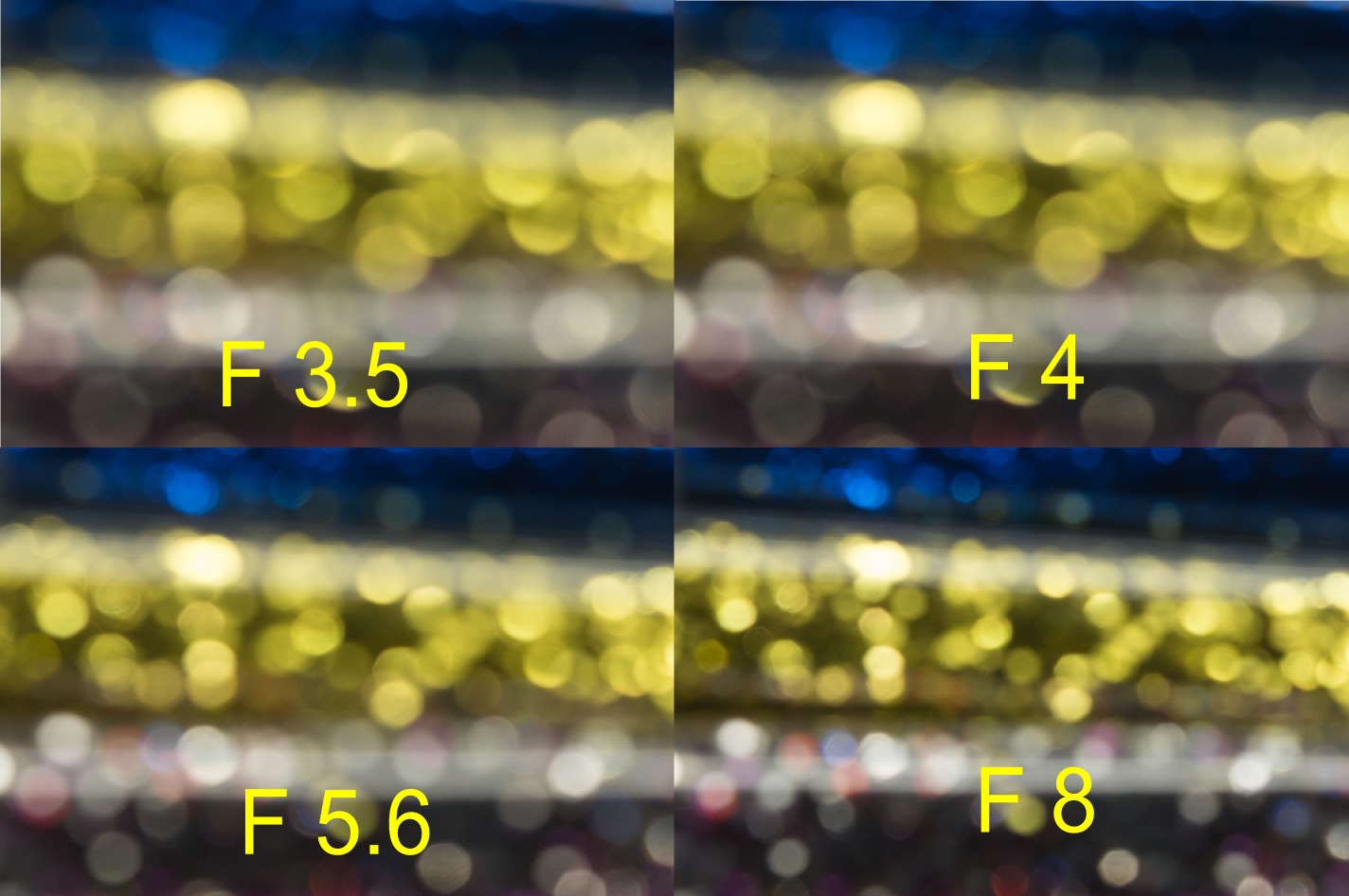 SELP1650 - Bokeh at different focal length