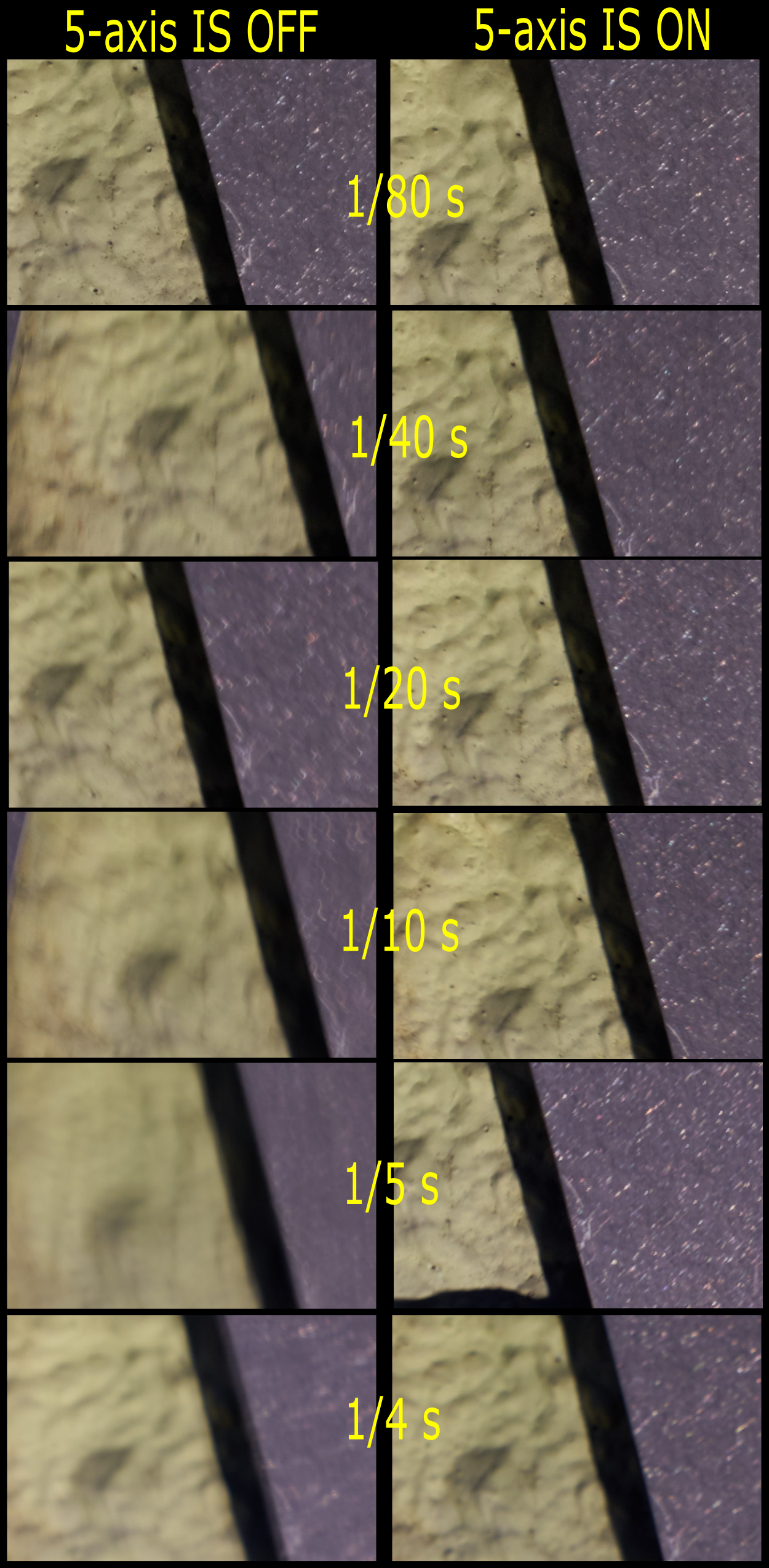 Image Stabilizer Comparison